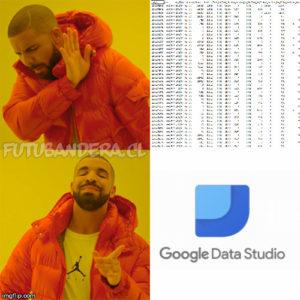 Google Data Studio Meme