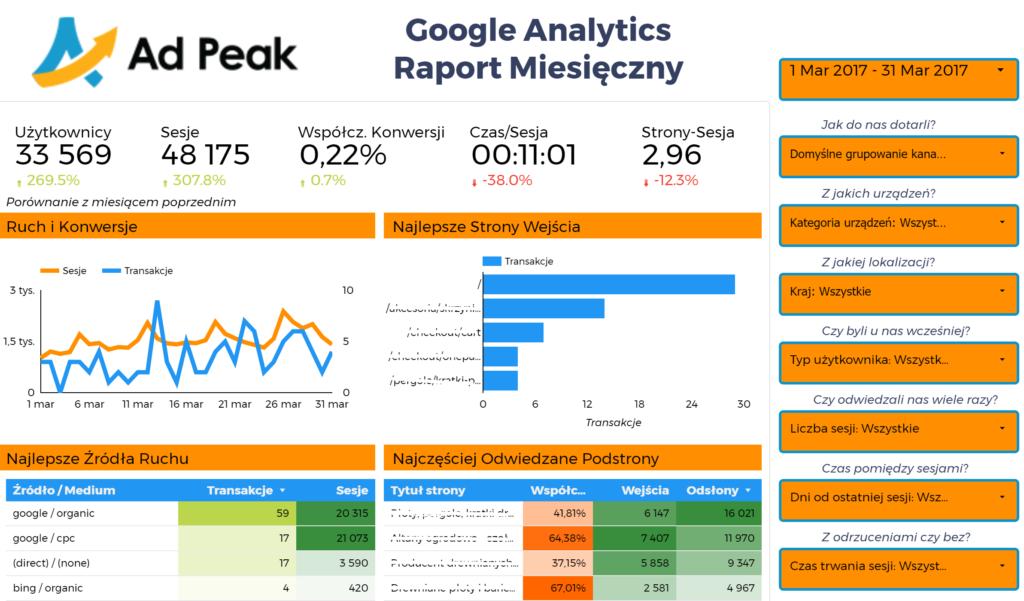 Google Data Studio Przykładowy Raport