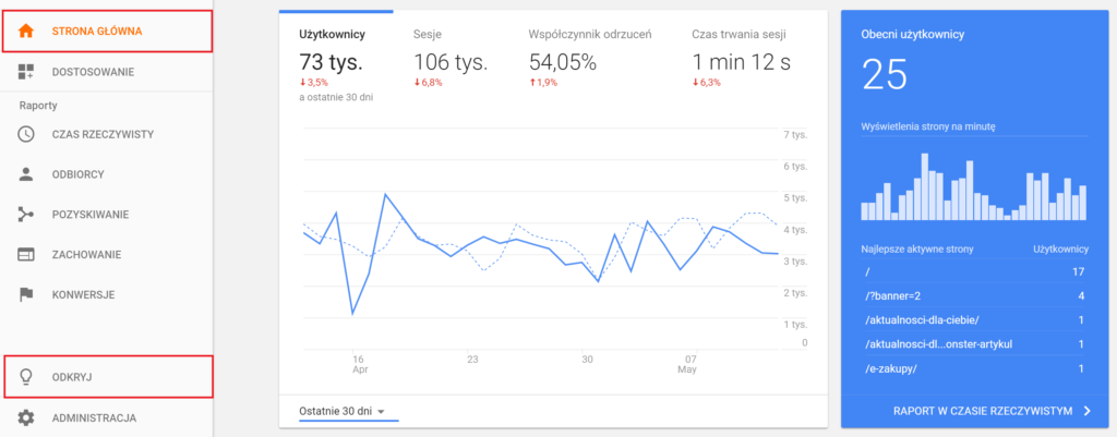 Nowy Dashboard Google Analytics