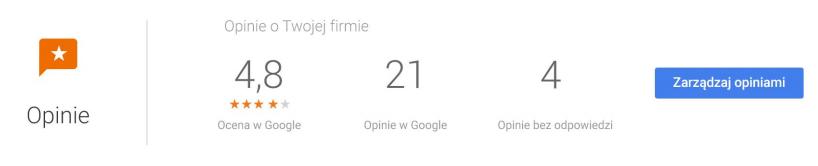 opinie wizytówka google