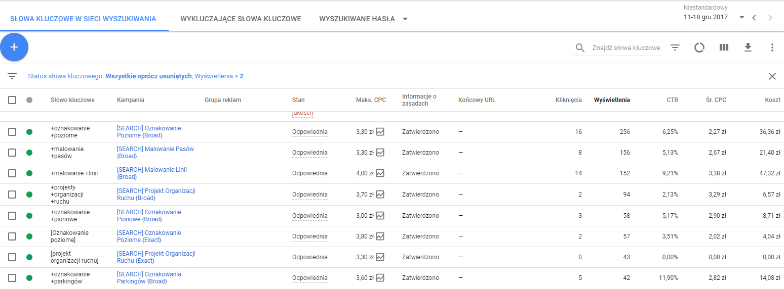 raport wyszukiwanych haseł - wygląd nowej tabeli