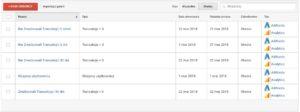 Remarketing - przykładowa segmentacja list remarketingowych