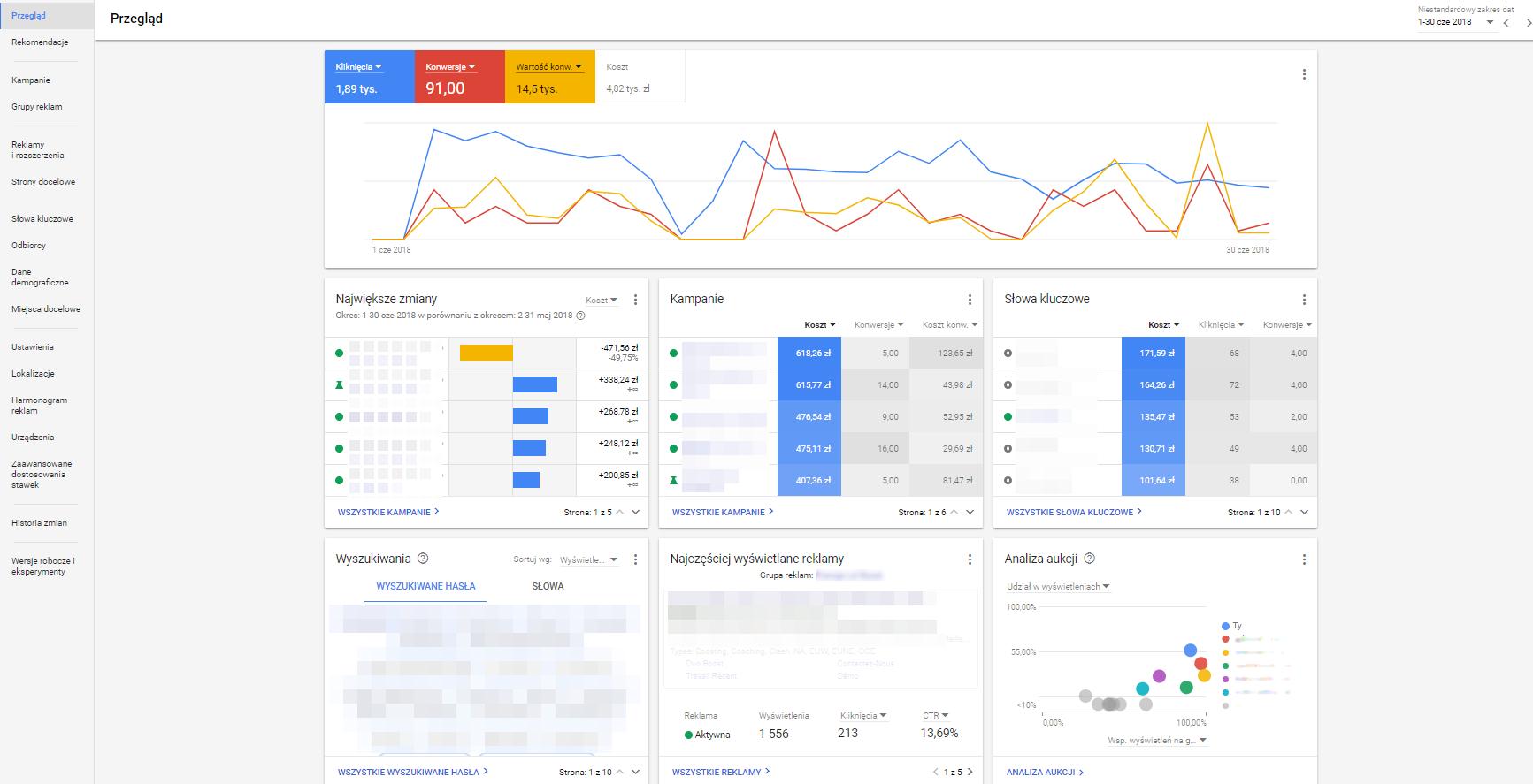 Przegląd Google AdWords